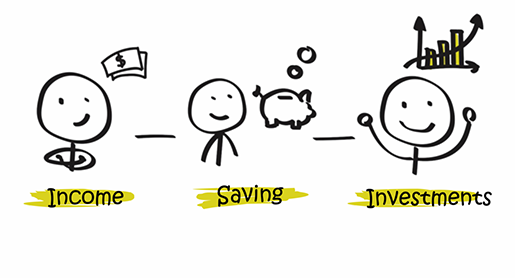 income-savings-investments