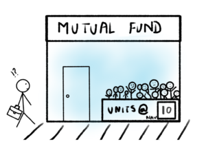 Mutual Funds Works